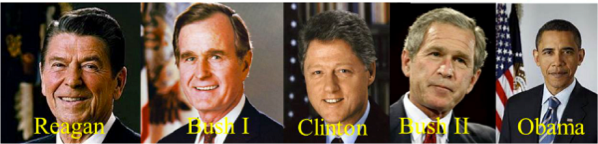 US_Presidents